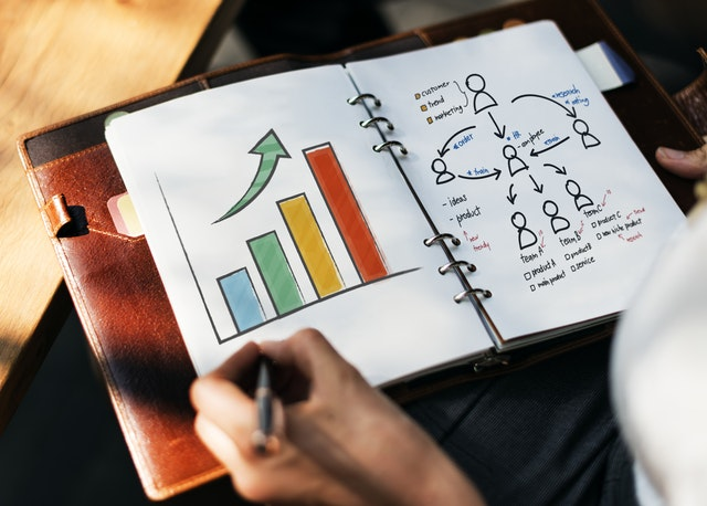 Tips On Creating a Business Plan